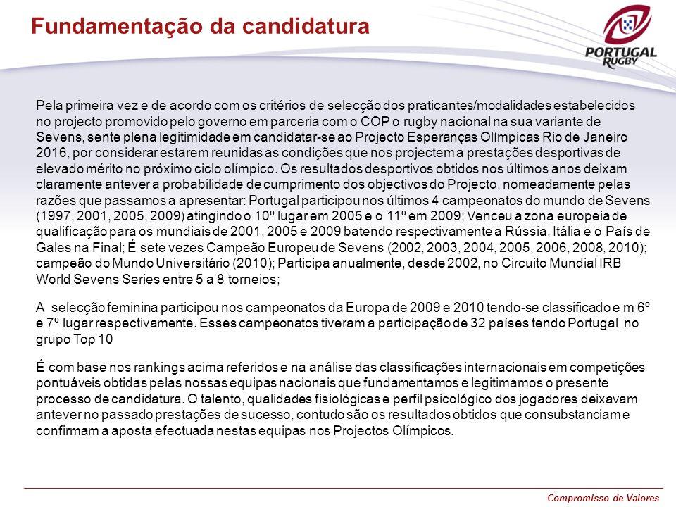 Fundamentação da candidatura