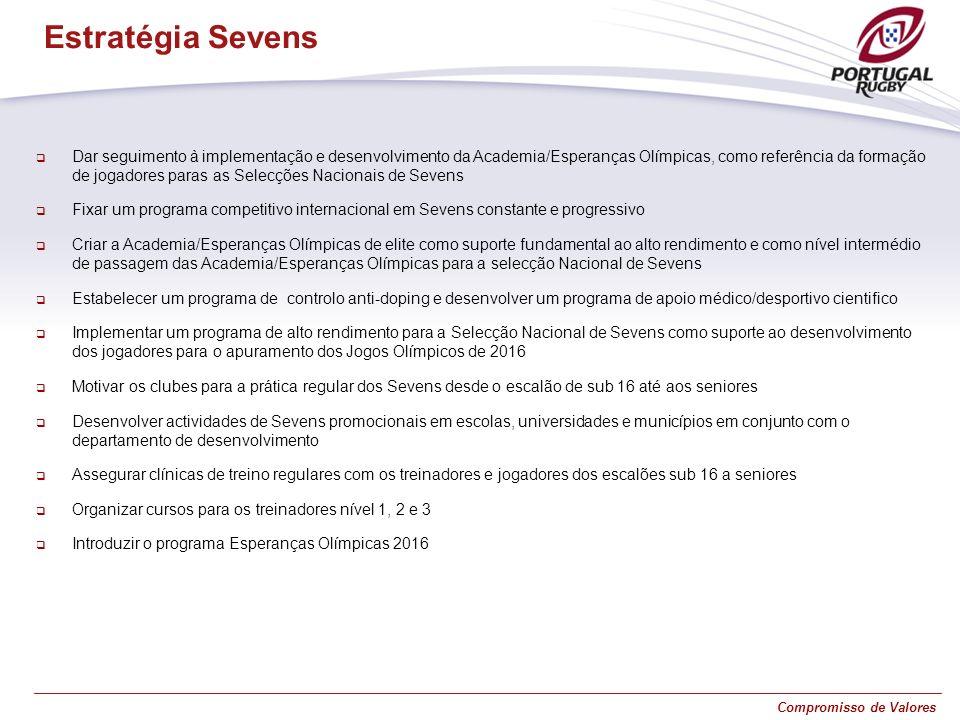 Estratégia Sevens