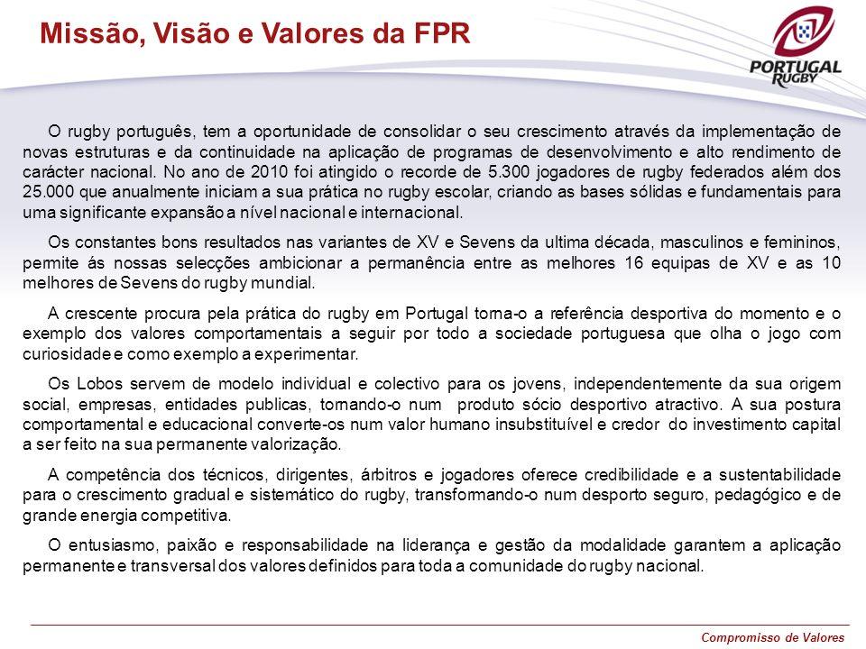 Missão, Visão e Valores da FPR