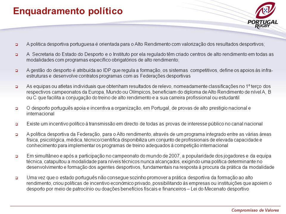 Enquadramento político