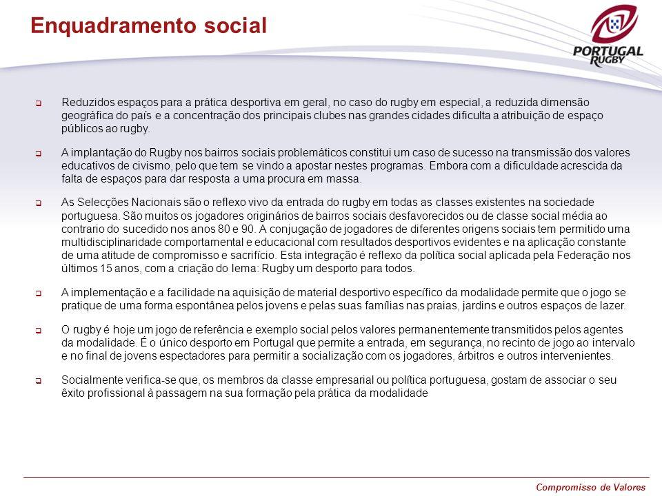 Enquadramento social