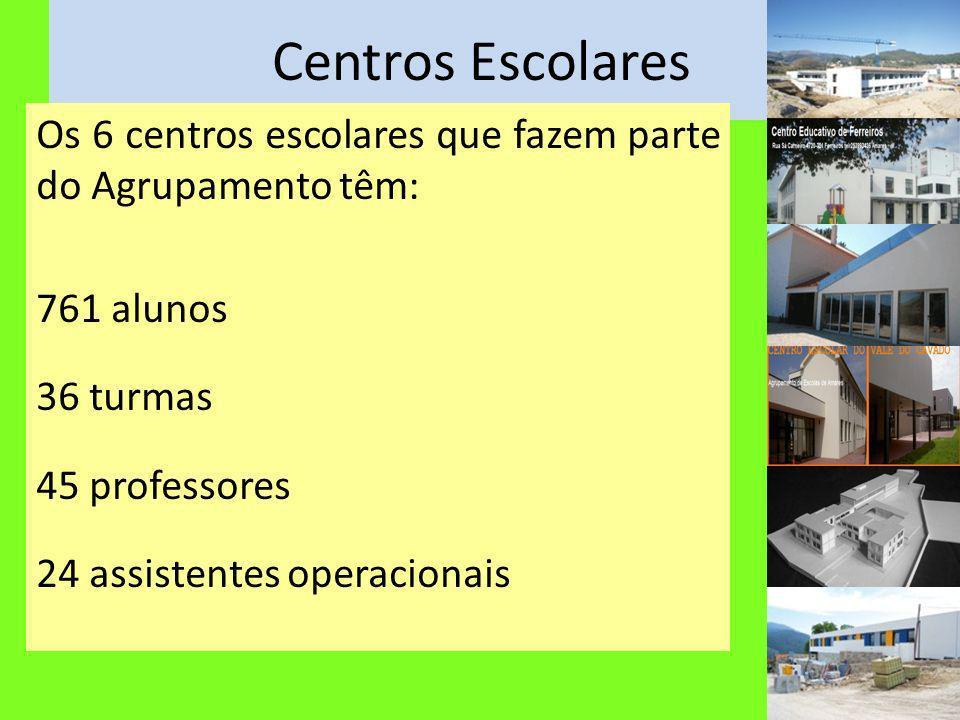 Centros EscolaresOs 6 centros escolares que fazem parte do Agrupamento têm: 761 alunos 36 turmas 45 professores 24 assistentes operacionais