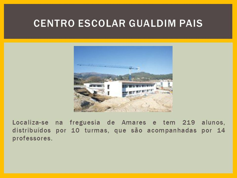 Centro Escolar Gualdim Pais