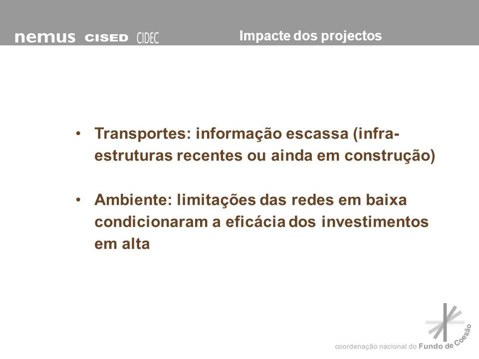 Impacte dos projectosTransportes: informação escassa (infra-estruturas recentes ou ainda em construção)