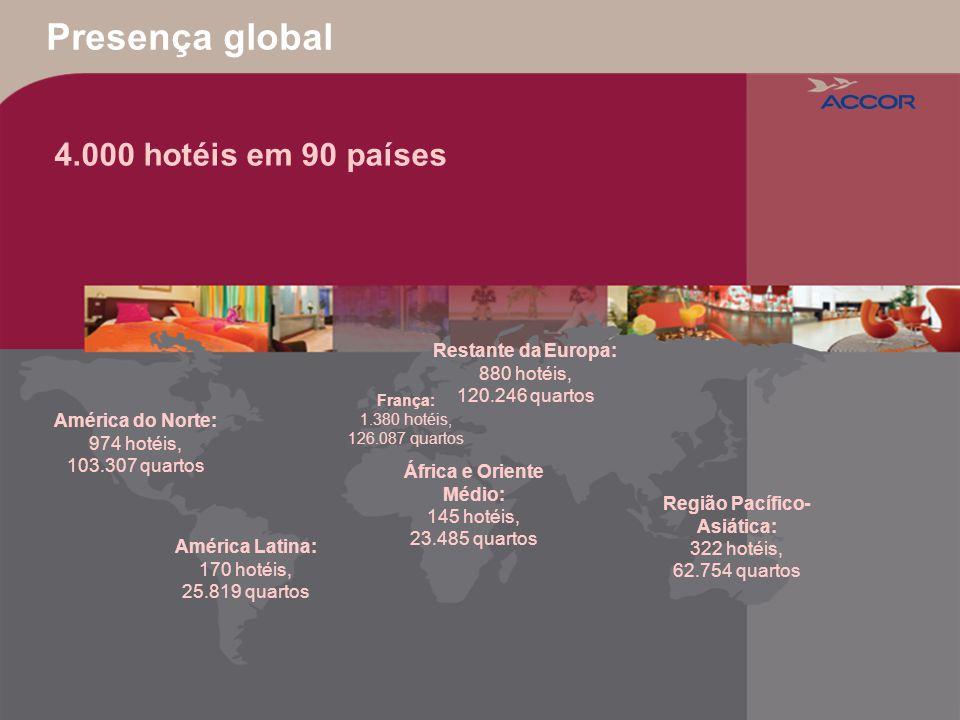 Presença global 4.000 hotéis em 90 países € 750 M