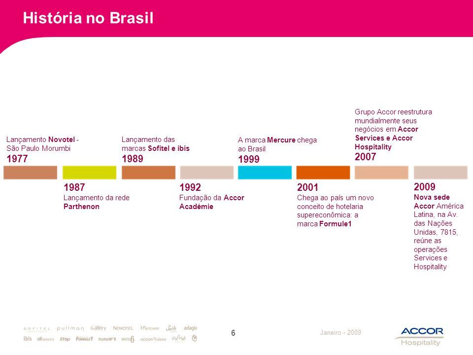 História no Brasil Grupo Accor reestrutura mundialmente seus negócios em Accor Services e Accor Hospitality 2007.