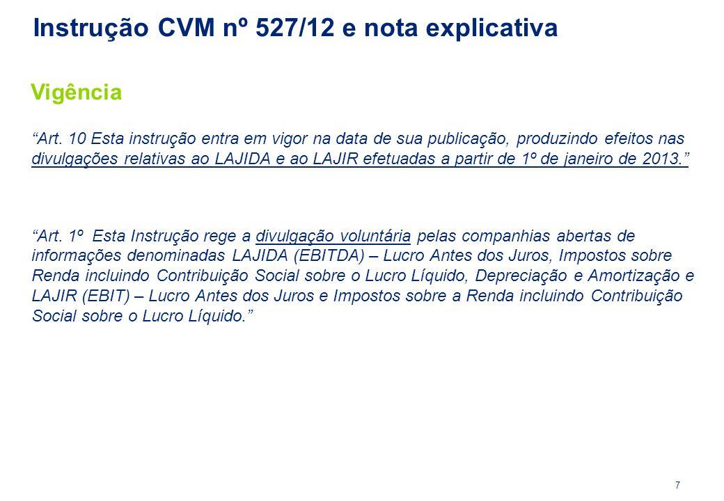 Instrução CVM nº 527/12 e nota explicativa