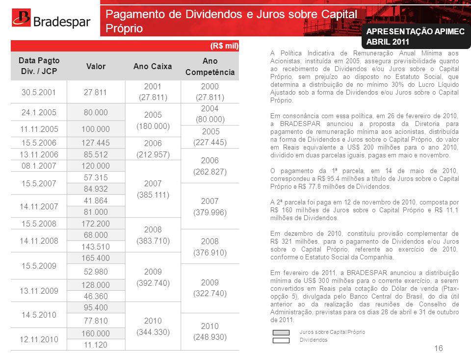 Pagamento de Dividendos e Juros sobre Capital Próprio