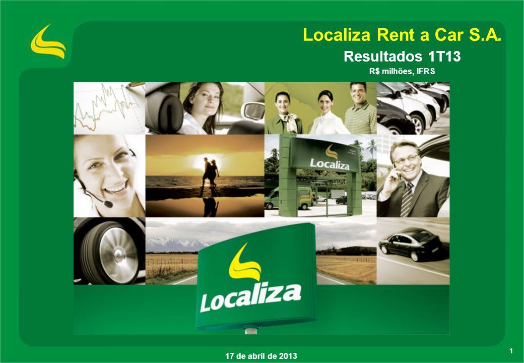 Localiza Rent a Car S.A. Resultados 1T13 R$ milhões, IFRS