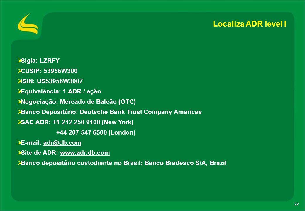 Localiza ADR level I Sigla: LZRFY CUSIP: 53956W300 ISIN: US53956W3007