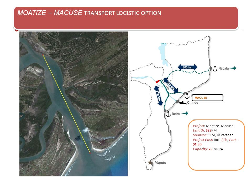 MOATIZE – MACUSE TRANSPORT LOGISTIC OPTION