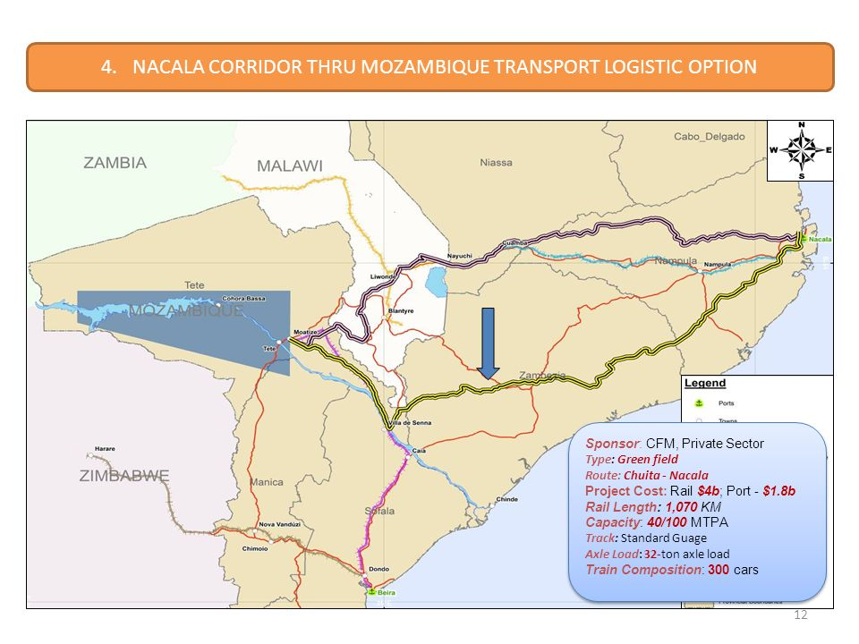 4. NACALA CORRIDOR THRU MOZAMBIQUE TRANSPORT LOGISTIC OPTION
