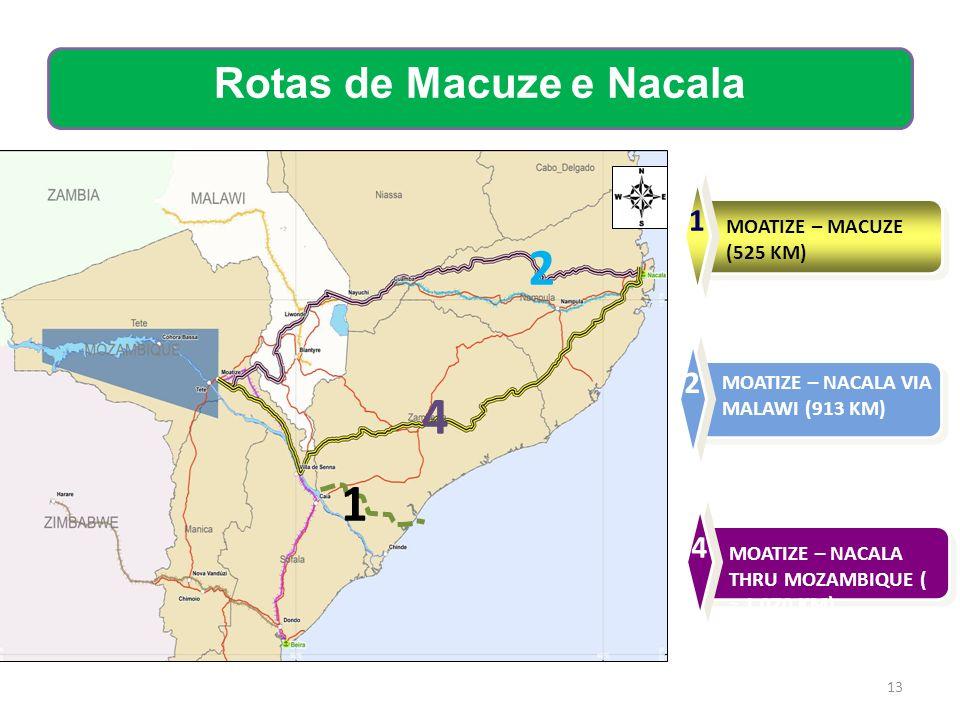 Rotas de Macuze e Nacala