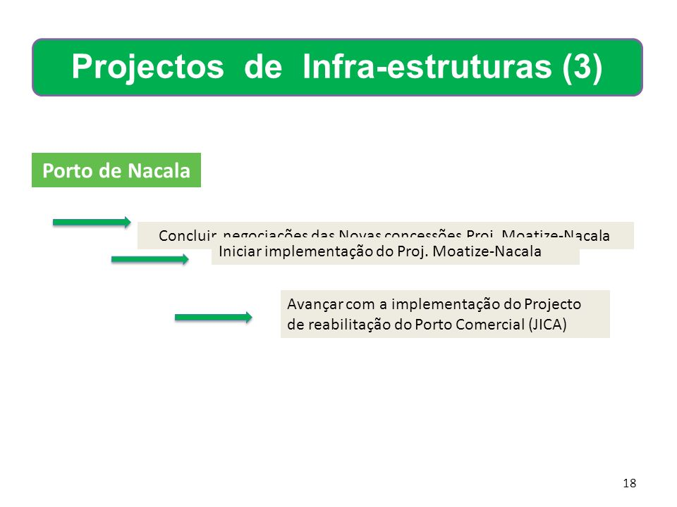 Projectos de Infra-estruturas (3)
