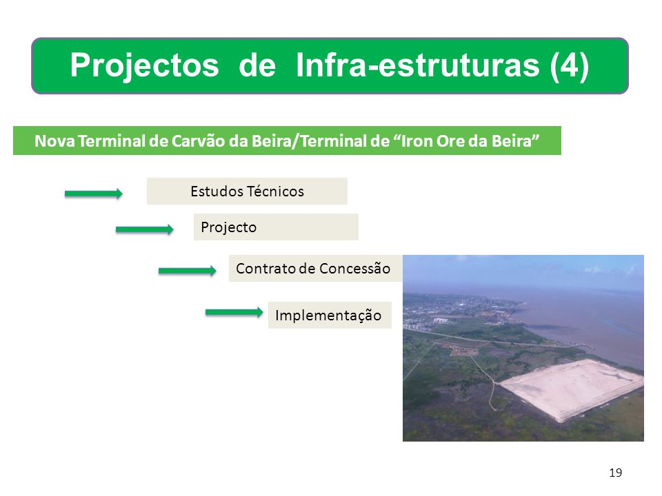 Projectos de Infra-estruturas (4)