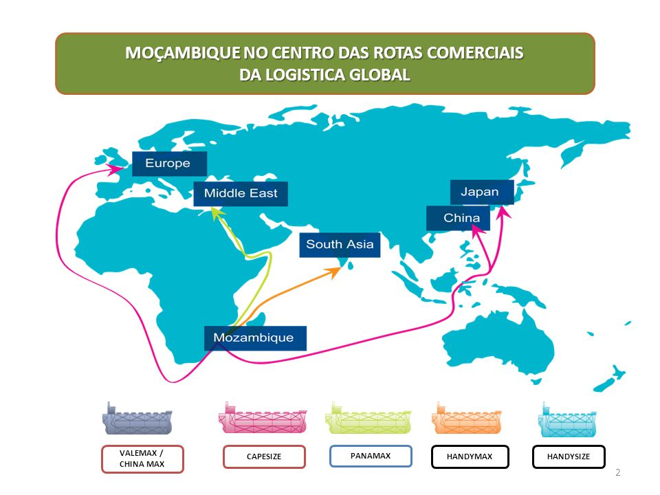 MOÇAMBIQUE NO CENTRO DAS ROTAS COMERCIAIS