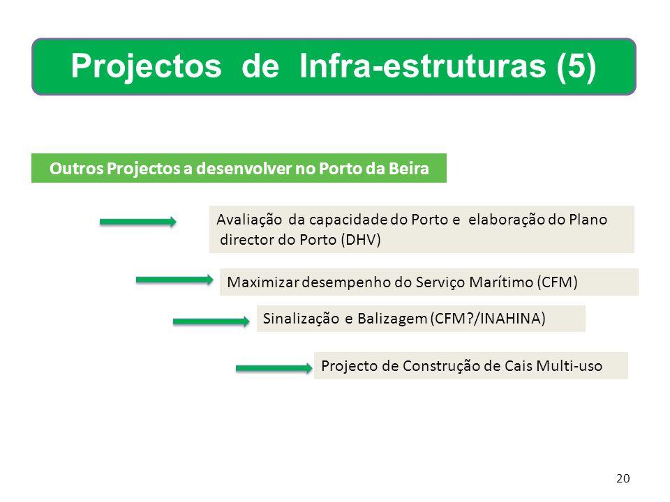 Projectos de Infra-estruturas (5)