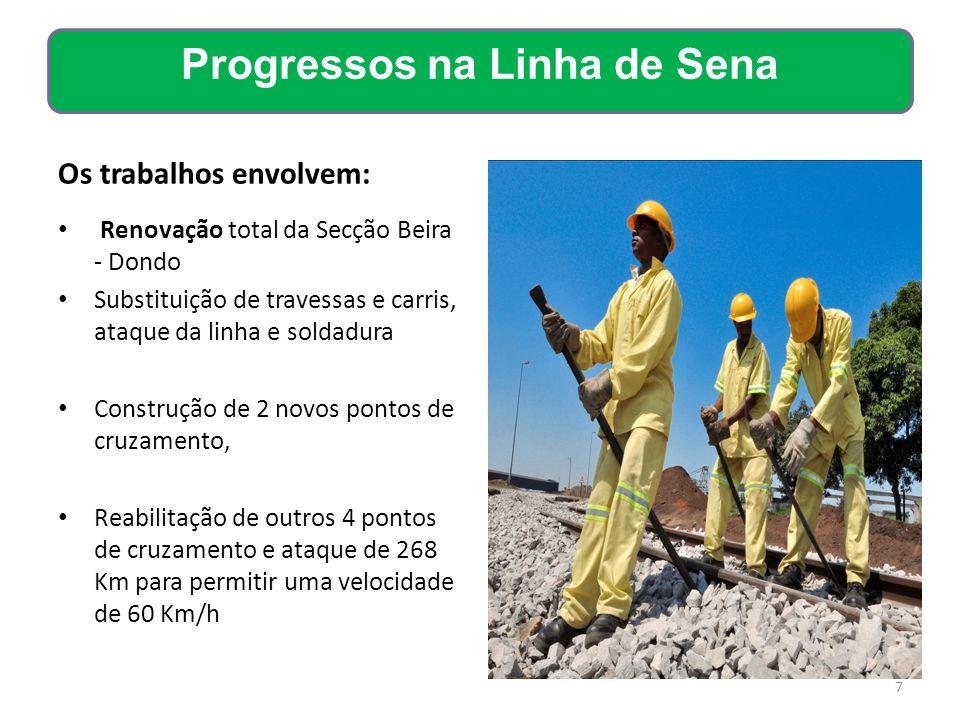 Progressos na Linha de Sena