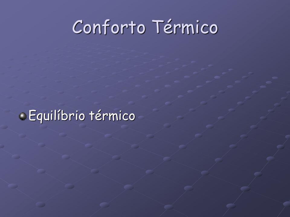 Conforto Térmico Equilíbrio térmico