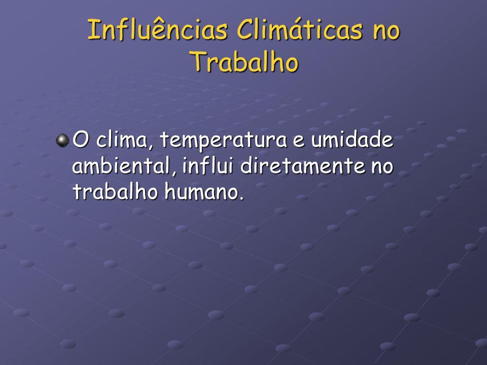Influências Climáticas no Trabalho