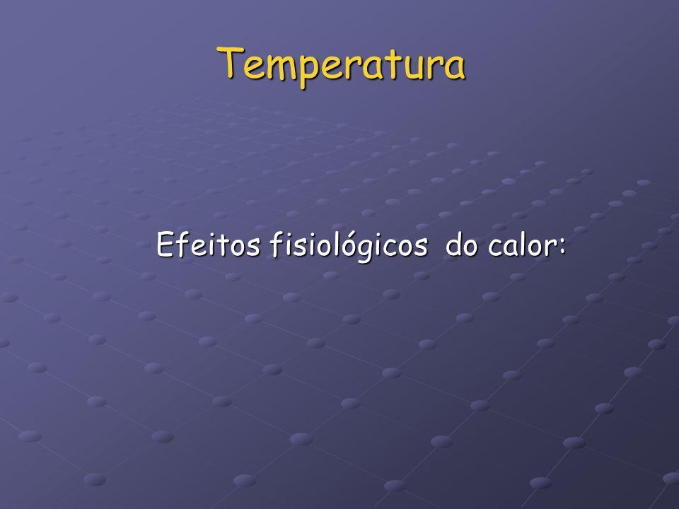 Efeitos fisiológicos do calor: