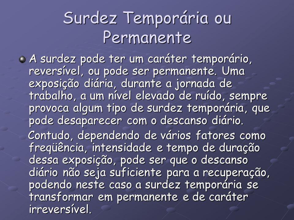 Surdez Temporária ou Permanente