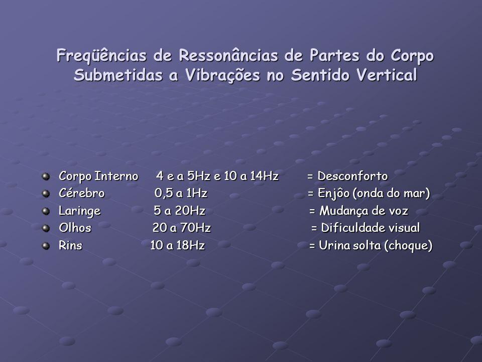 Freqüências de Ressonâncias de Partes do Corpo Submetidas a Vibrações no Sentido Vertical