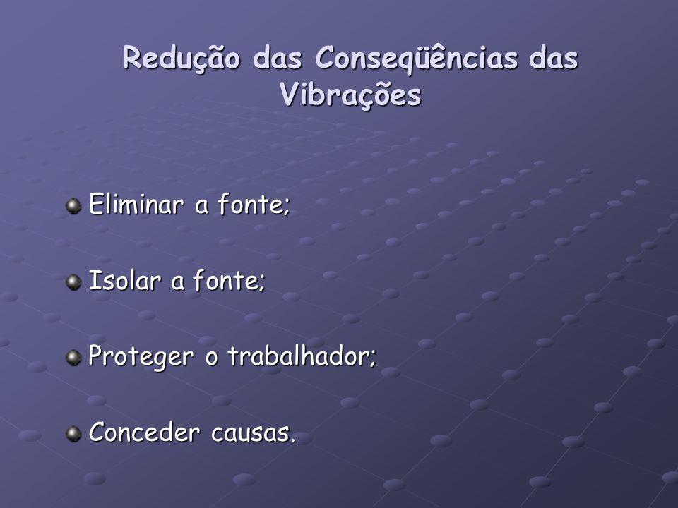 Redução das Conseqüências das Vibrações