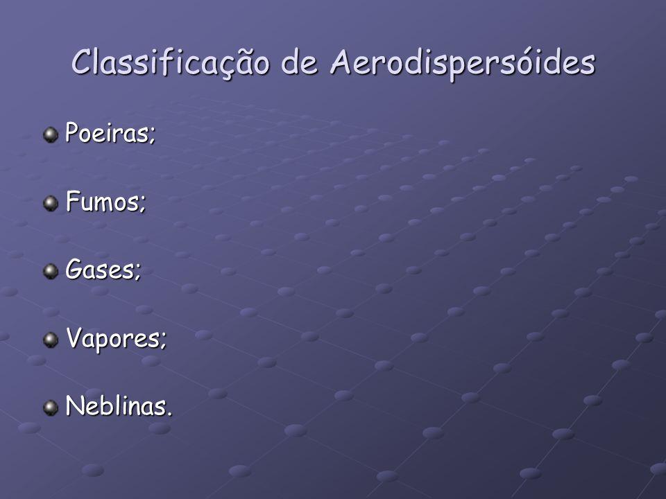 Classificação de Aerodispersóides