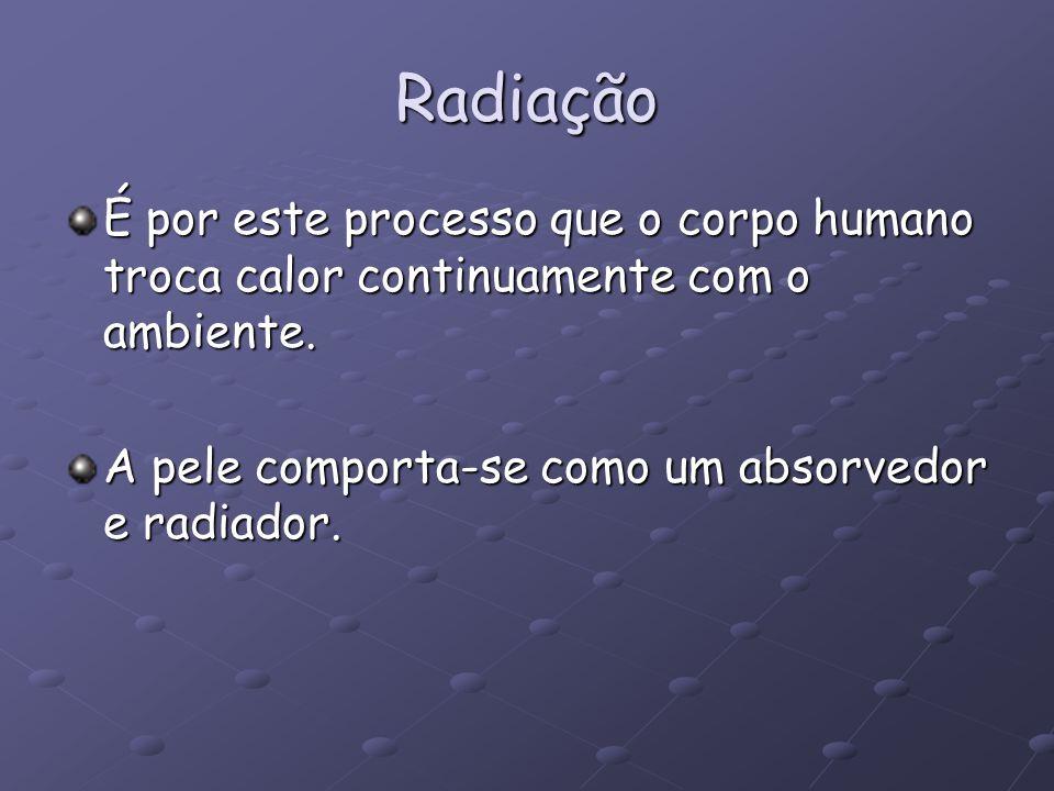Radiação É por este processo que o corpo humano troca calor continuamente com o ambiente.
