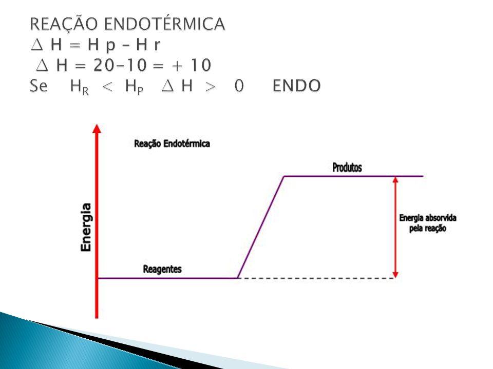 REAÇÃO ENDOTÉRMICA ∆ H = H p – H r ∆ H = 20-10 = + 10 Se HR < HP ∆ H > 0 ENDO