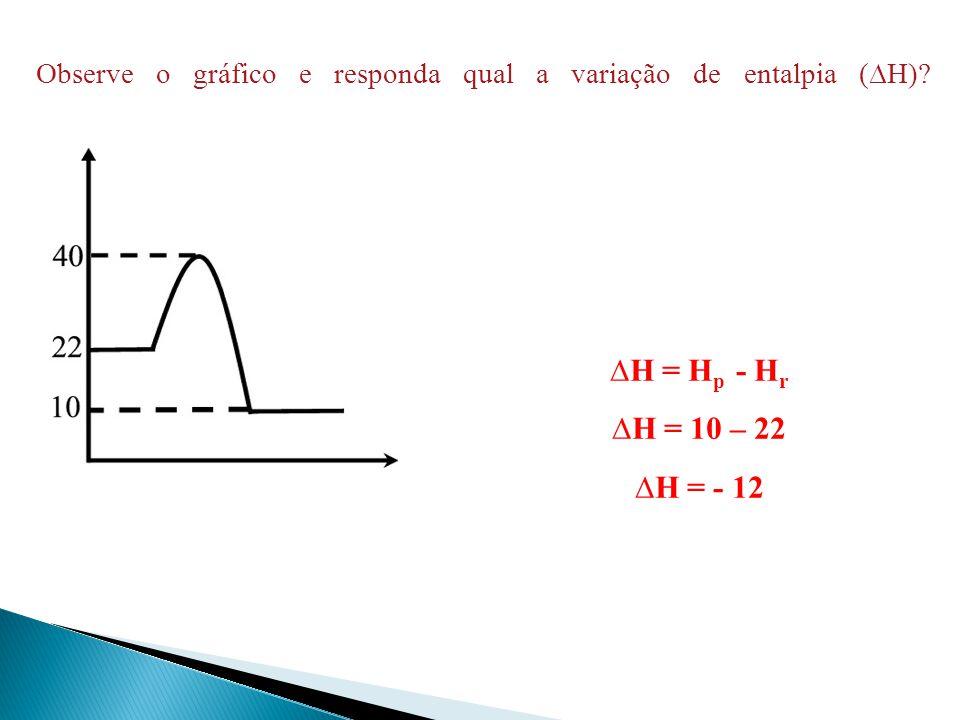 Observe o gráfico e responda qual a variação de entalpia (∆H)