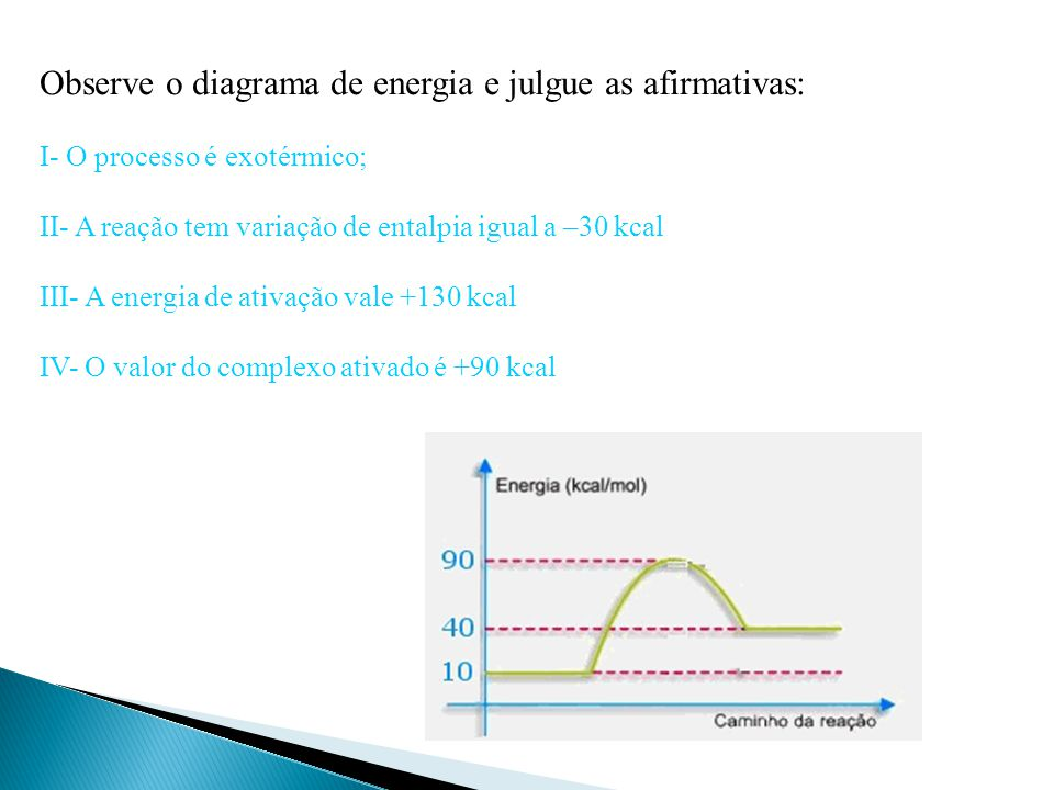Observe o diagrama de energia e julgue as afirmativas: