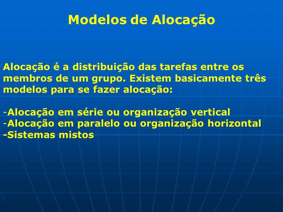 Modelos de Alocação Alocação é a distribuição das tarefas entre os membros de um grupo. Existem basicamente três modelos para se fazer alocação: