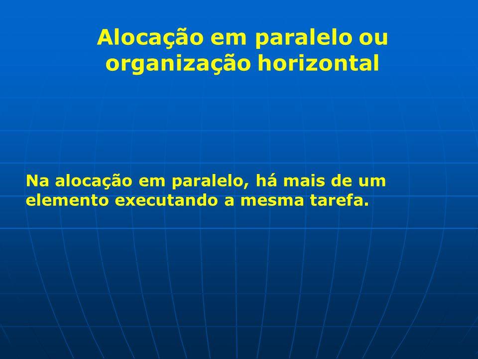 Alocação em paralelo ou organização horizontal