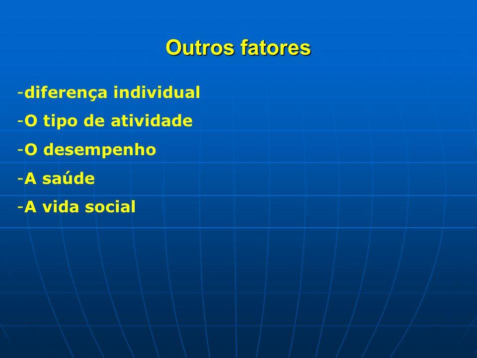 Outros fatores diferença individual O tipo de atividade O desempenho