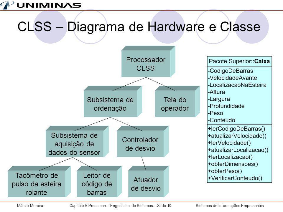 CLSS – Diagrama de Hardware e Classe