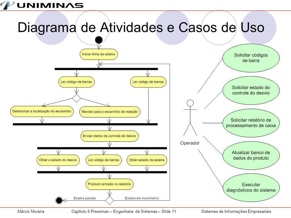 Diagrama de Atividades e Casos de Uso