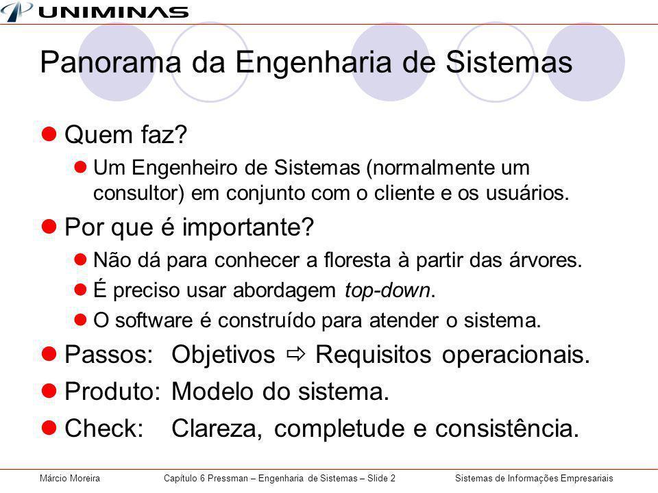 Panorama da Engenharia de Sistemas