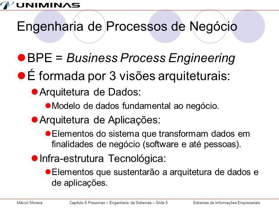 Engenharia de Processos de Negócio