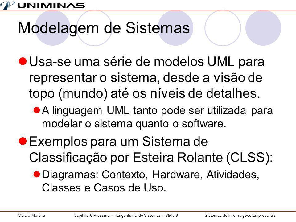 Capítulo 6 Pressman – Engenharia de Sistemas – Slide 8