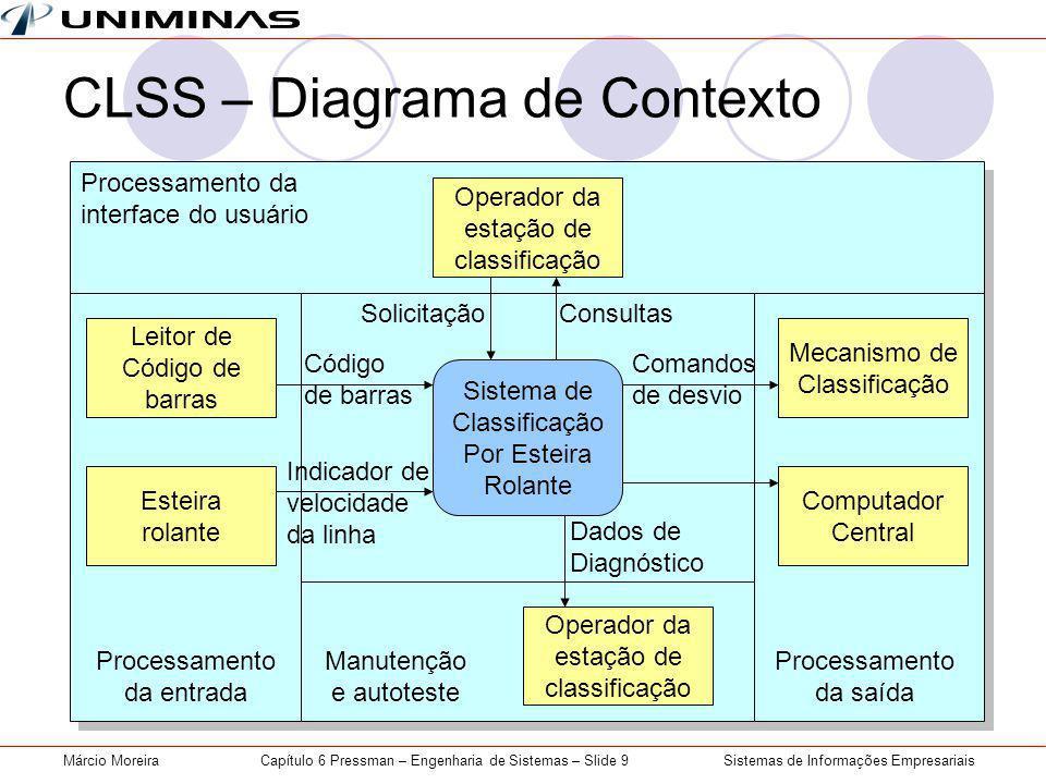 CLSS – Diagrama de Contexto