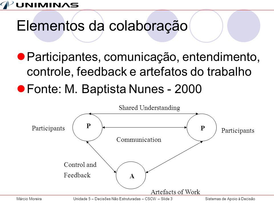 Elementos da colaboração