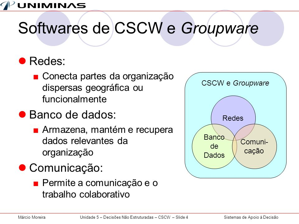 Softwares de CSCW e Groupware