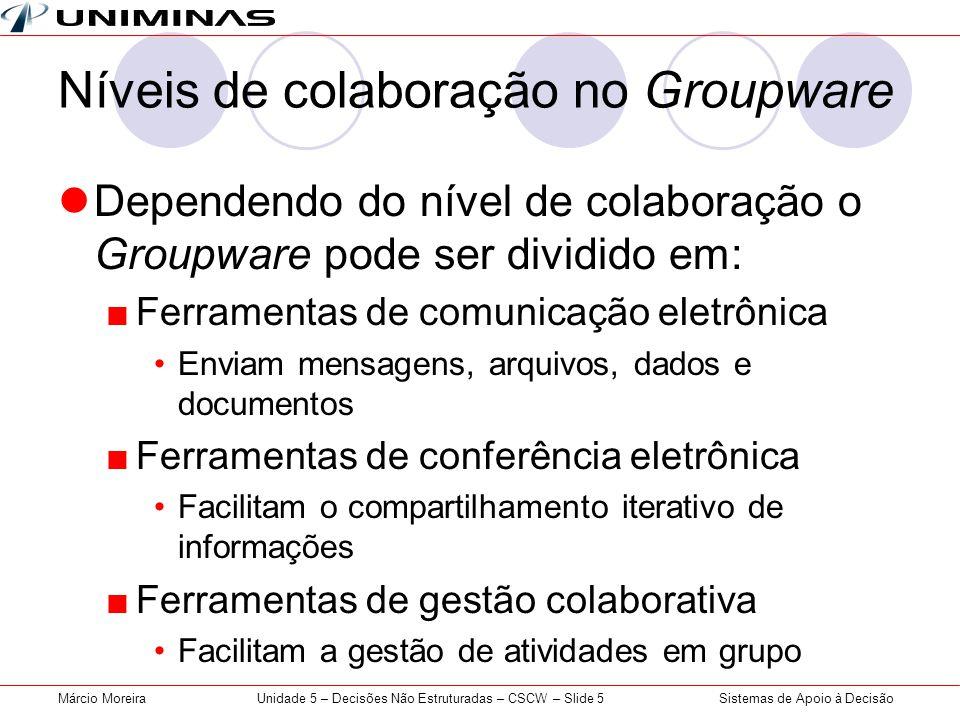 Níveis de colaboração no Groupware
