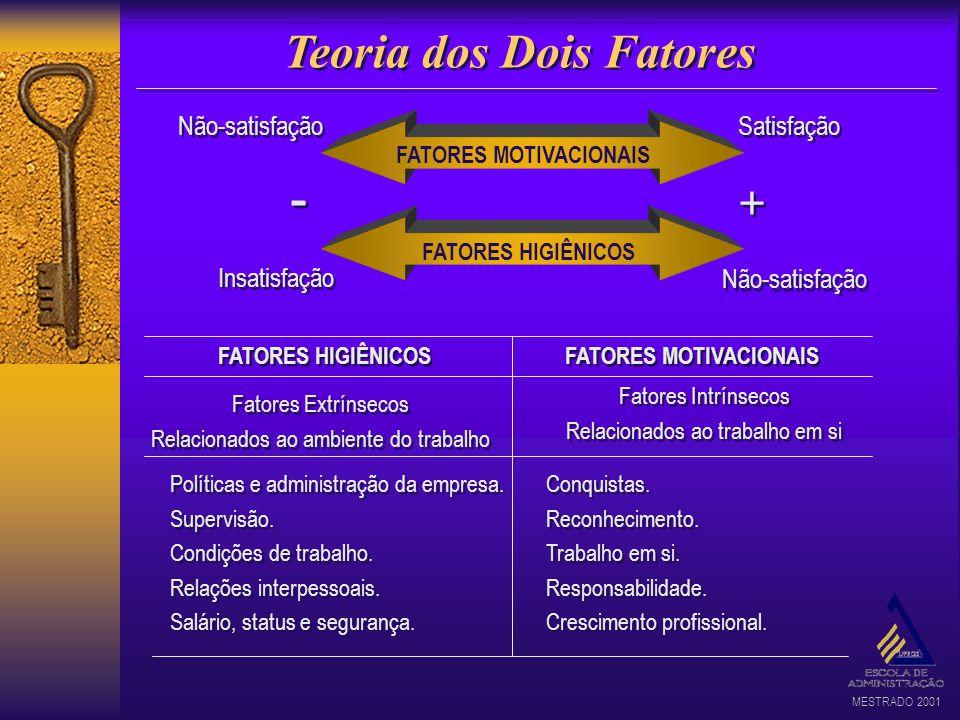 Teoria dos Dois Fatores FATORES MOTIVACIONAIS