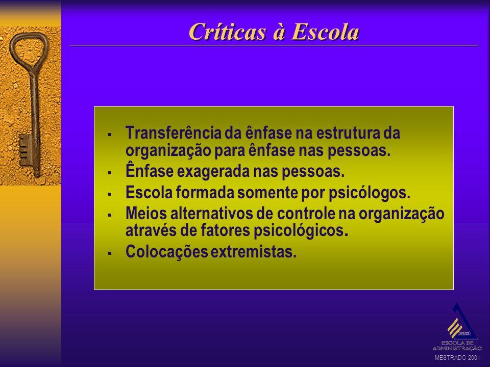 Críticas à Escola Transferência da ênfase na estrutura da organização para ênfase nas pessoas. Ênfase exagerada nas pessoas.