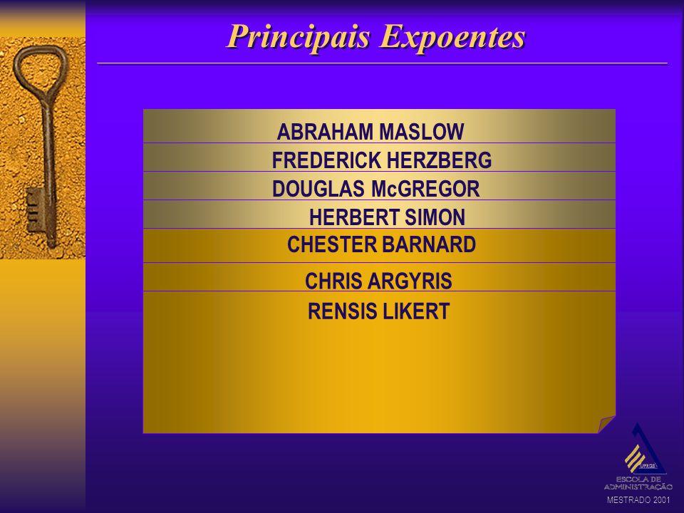 Principais Expoentes ABRAHAM MASLOW FREDERICK HERZBERG
