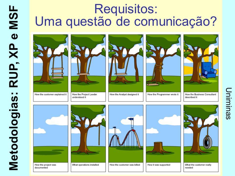 Requisitos: Uma questão de comunicação