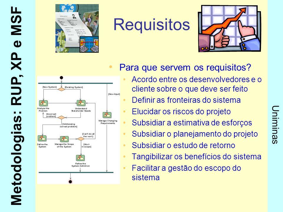Requisitos Para que servem os requisitos